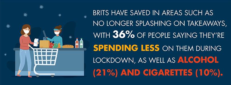 Lockdown spending
