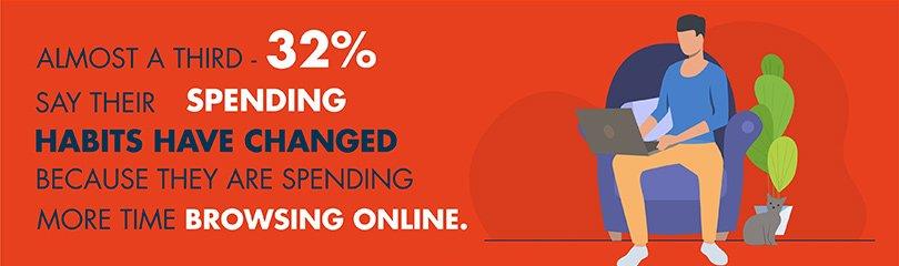 Online lockdown spending