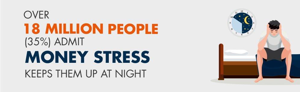 Money stress and sleep