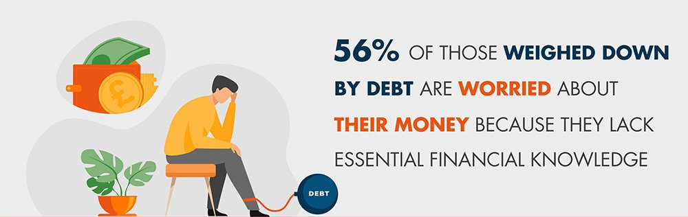 Financial confusion about debt